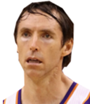 Steve Nash Custody Battle: My Ex Doesn't Need More Money